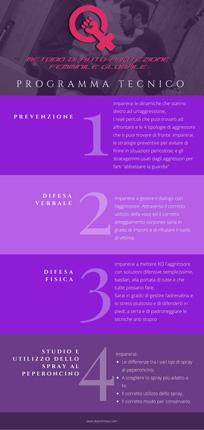Programma difesa personale femminile metodo auto-protezione globale