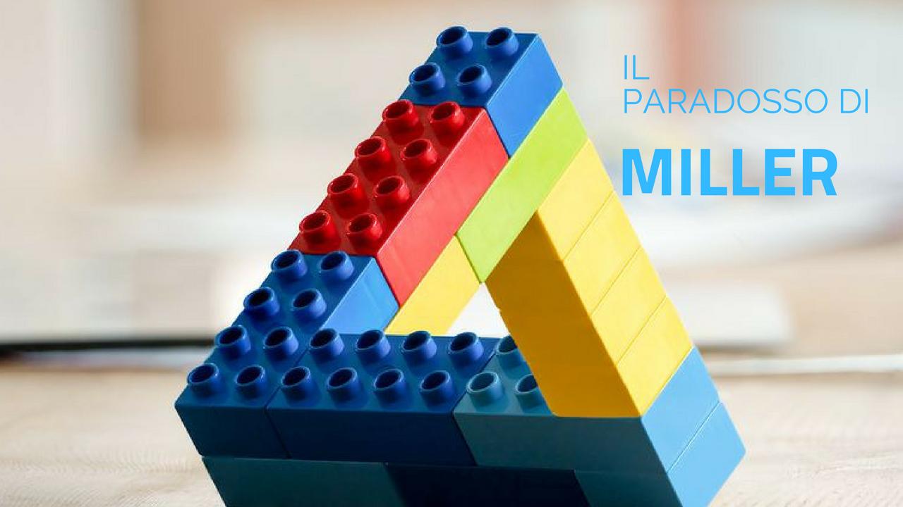 Difesa Personale: il Paradosso di Miller